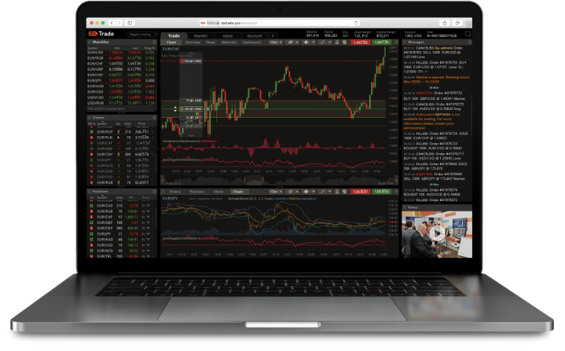 Access your Forex Trading Platform: Desktop, Web and Mobile App   Swissquote