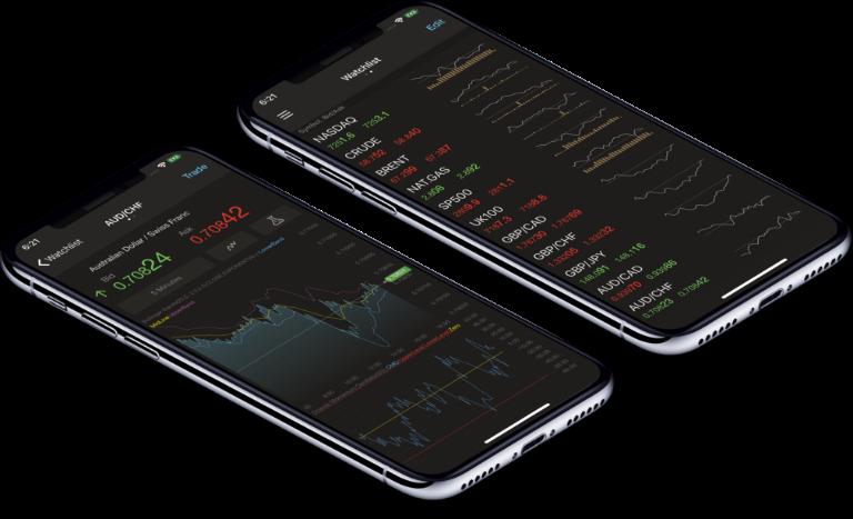 Trading Platform - MetaTrader 4 (MT4) - Download - RoboForex