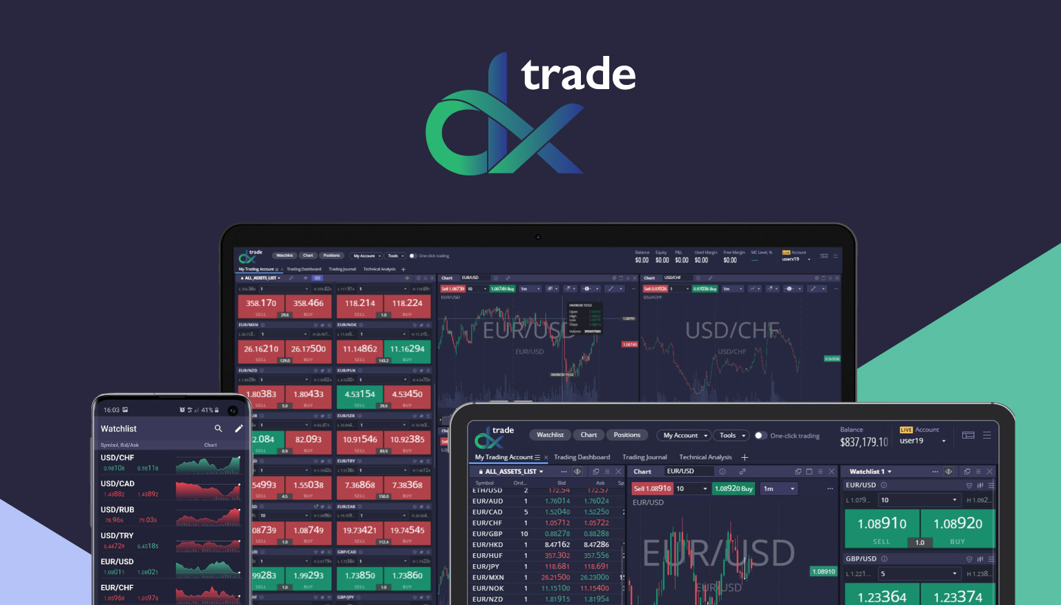 Screenshots of DXTrade, a new trading platform for FX/CFD brokers.