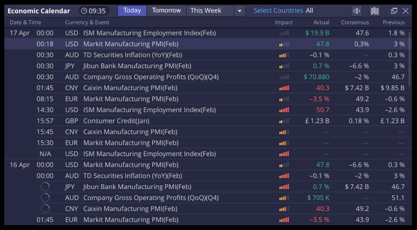 How Economic Calendar appears in the DXtrade platform for FX traders