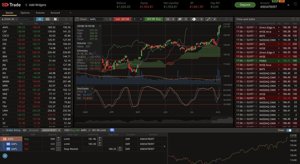 trading software deutschland)