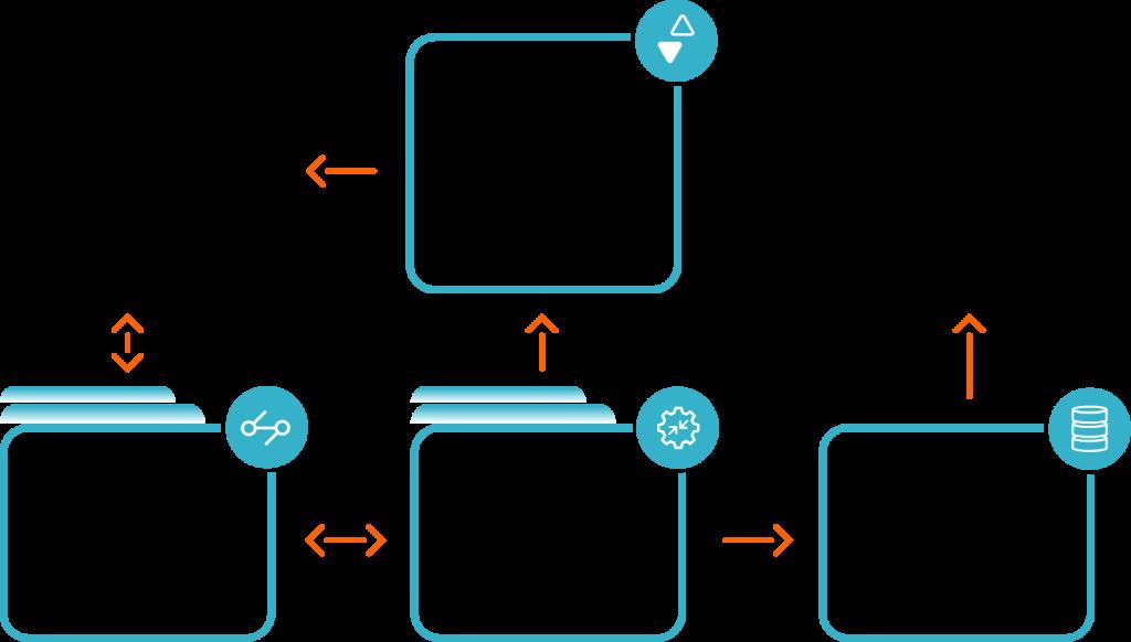 Online-Transaktionsverarbeitung schema