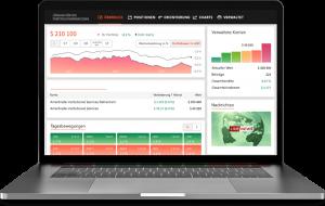Portfolio-Lösung für die Digitalisierung einer Vermögensverwaltungsfirma