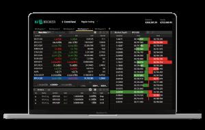 Multi-Asset Trading Platform for B2Broker
