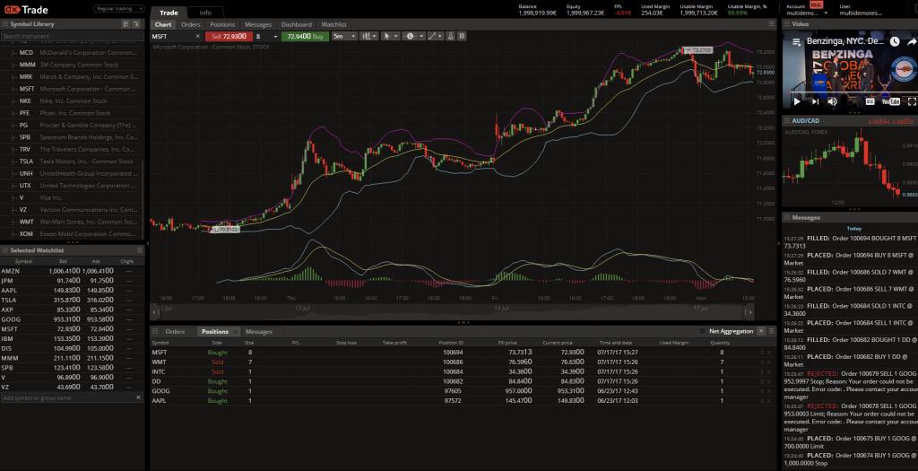dxTrade trading platform