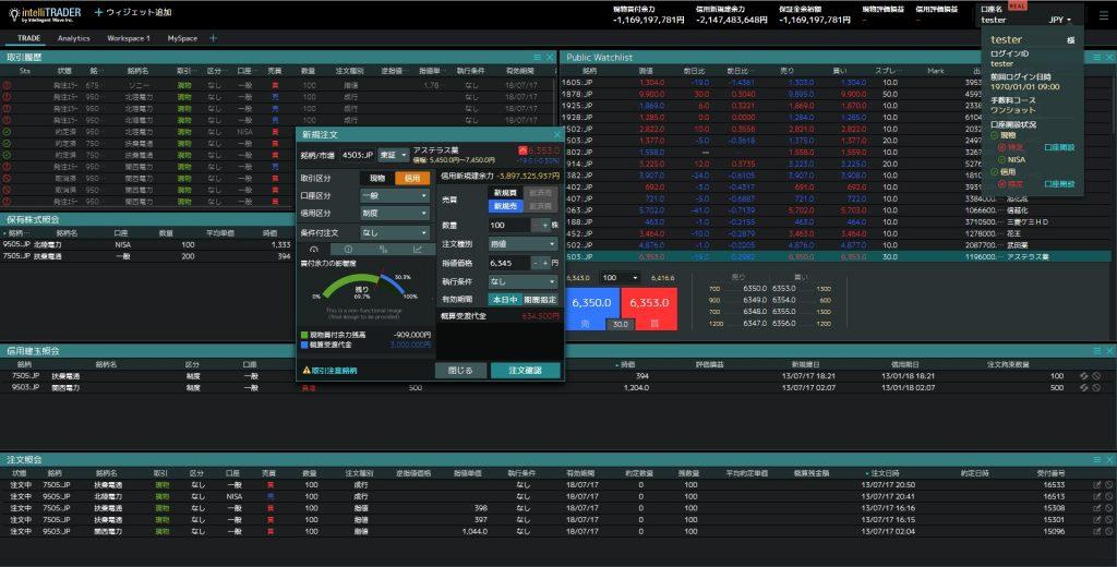Japanese trading platform