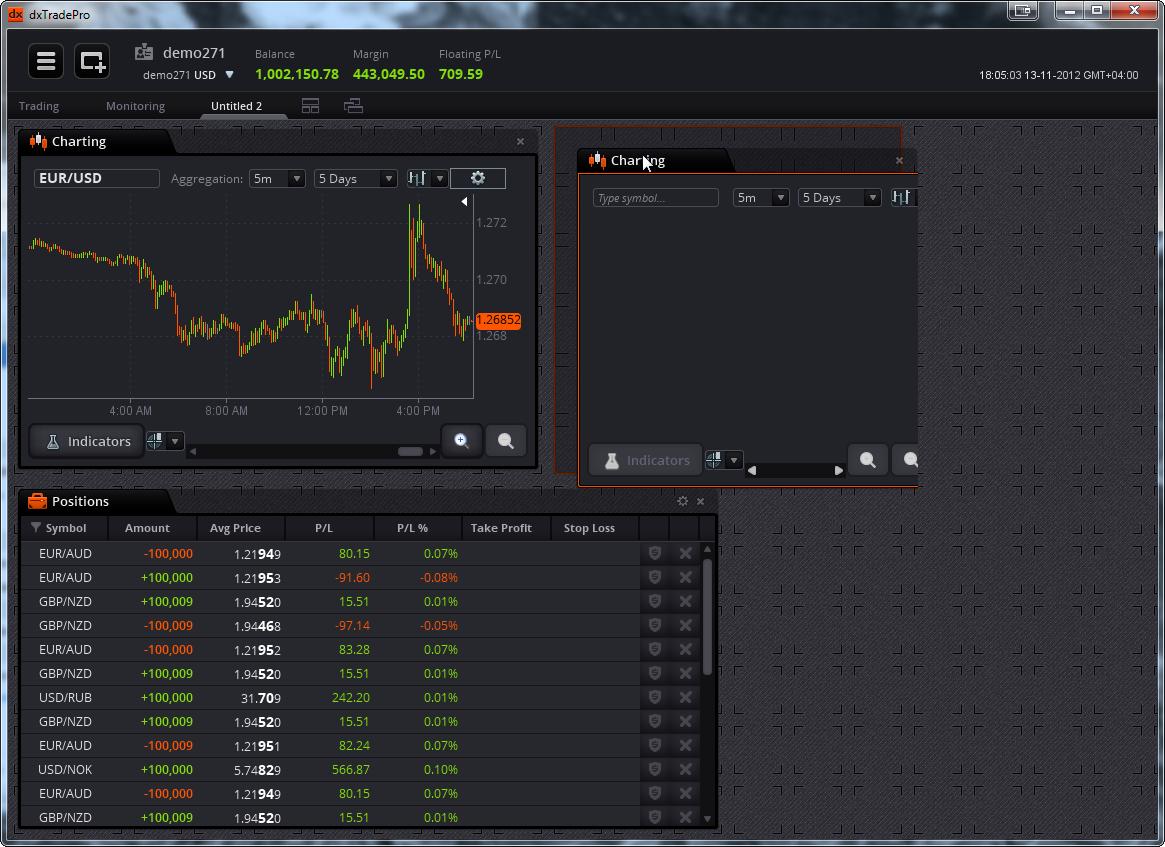 Algo Charts Pro | Algo Trading Specialists